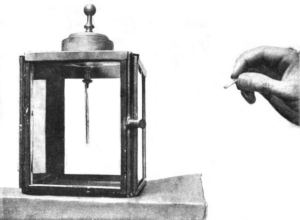 Electroscope discharged by the Approach of Radium