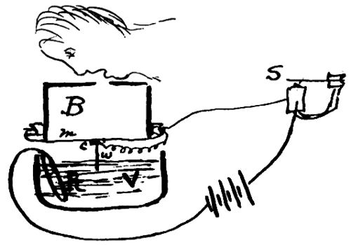 Notebook sketch of liquid transmitter apparatus (9 Mar 1876)