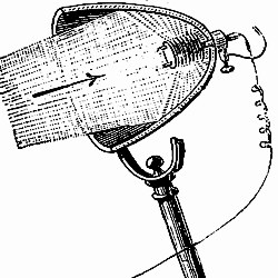 Drawing of photophone receiver showing parabolic reflector focusing incoming light onto a selenium detector at the focal point