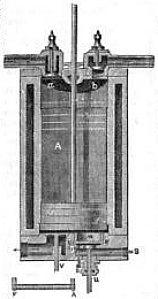 Brayton Engline Cylinder Cross-section