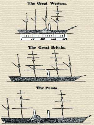 Sketch comparing the lengths of the Great Western, Great Britain, Persia steamships