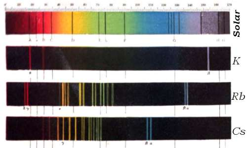 Alkali element spectra - K, Rb, Cs and solar