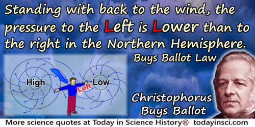 Christophorus Buys Ballot quote: Buys Ballot Law: Standing with back to the wind, the pressure to the left is lower than to the
