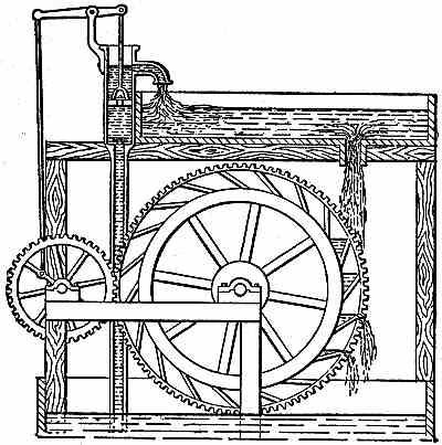 Perpetual Motion Machine: 939-WaterWheel