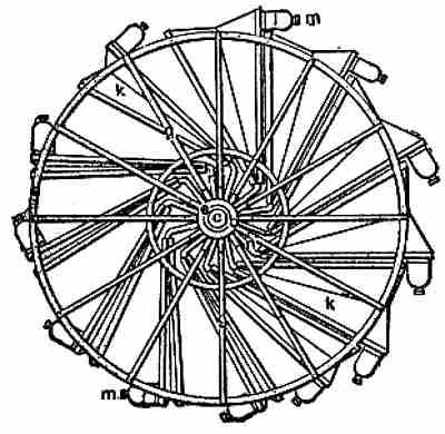 Perpetual Motion Machine: 940-Airbag