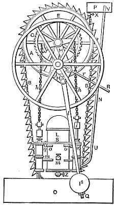 Perpetual Motion Machine: 944-ChainBuckets