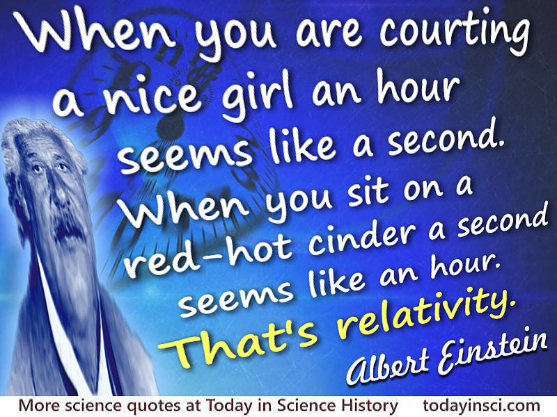 Albert Einstein quote That is relativity. Background by geralt.