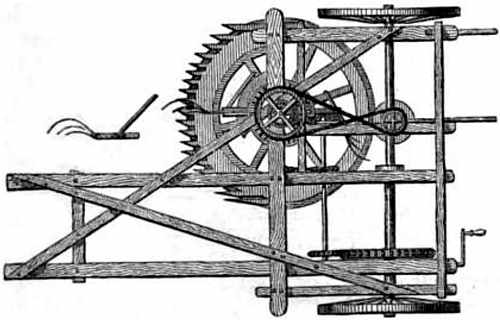 Drawing of top view of Gladstone's reaping machine