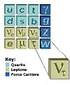 Thumbnail - Tau neutrino