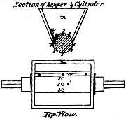 Seed Planter U S Patent X8447