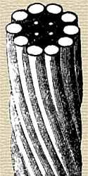 English Channel Telegraph Cable Section