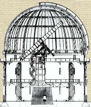 Design drawing showing 40-inch Refractor Telescope on huge column support & spiral stairs centered under Yerkes Observatory Dome
