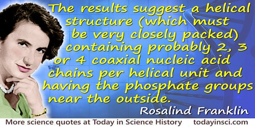 Rosalind Franklin quote The results suggest a helical structure