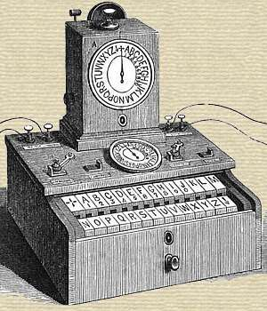 Froment's Alphabetic Telegraph