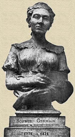 Bust of Sophie Germain