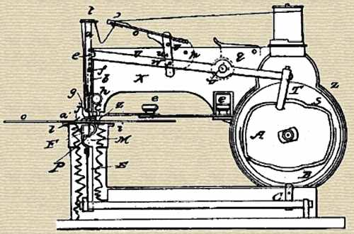 Who Invented Sewing Machines The Galaxy Magazine 40 Simple How Was The First Sewing Machine Made
