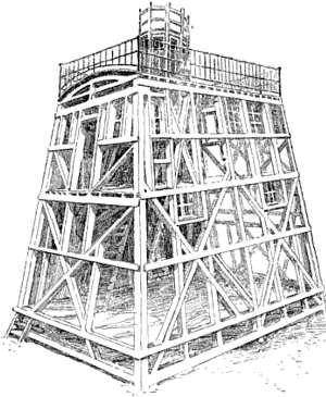 A Design Showing the Construction of the Observatory
