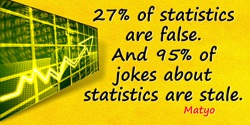 Matyo quote: 27% of statistics are false. And 95% of jokes about statistics are stale.