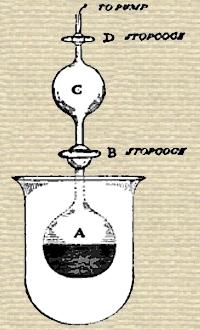 Drawing of apparatus described in text